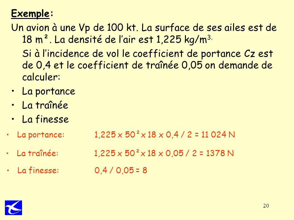 Exemple: Un avion à une Vp de 100 kt. La surface de ses ailes est de 18 m². La densité de l'air est 1,225 kg/m3.