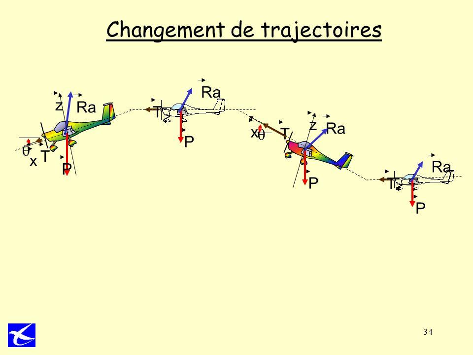 Changement de trajectoires