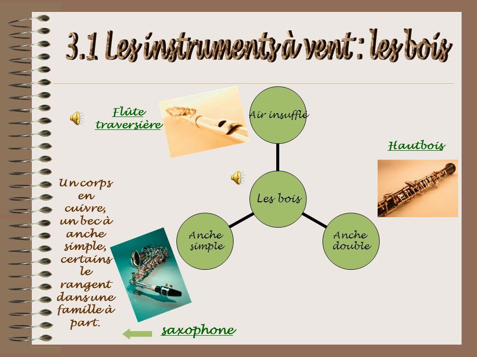 3.1 Les instruments à vent : les bois