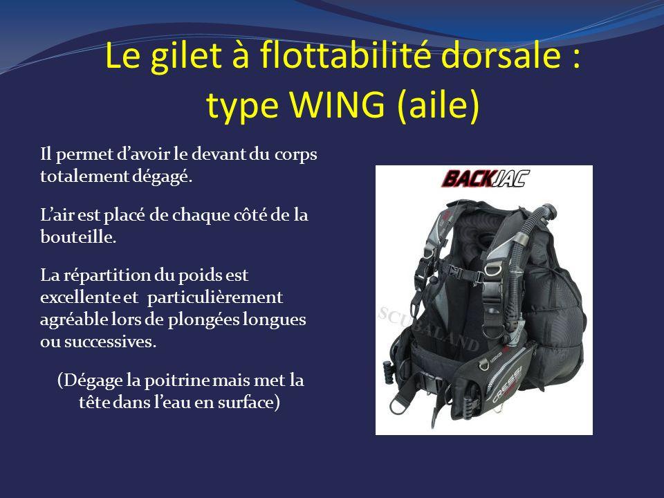 Le gilet à flottabilité dorsale : type WING (aile)