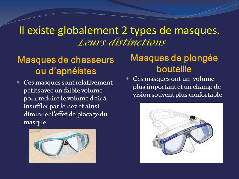 Il existe globalement 2 types de masques. Leurs distinctions