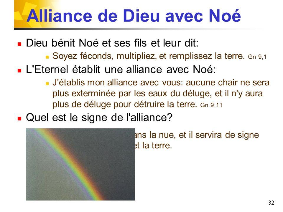 Alliance de Dieu avec Noé