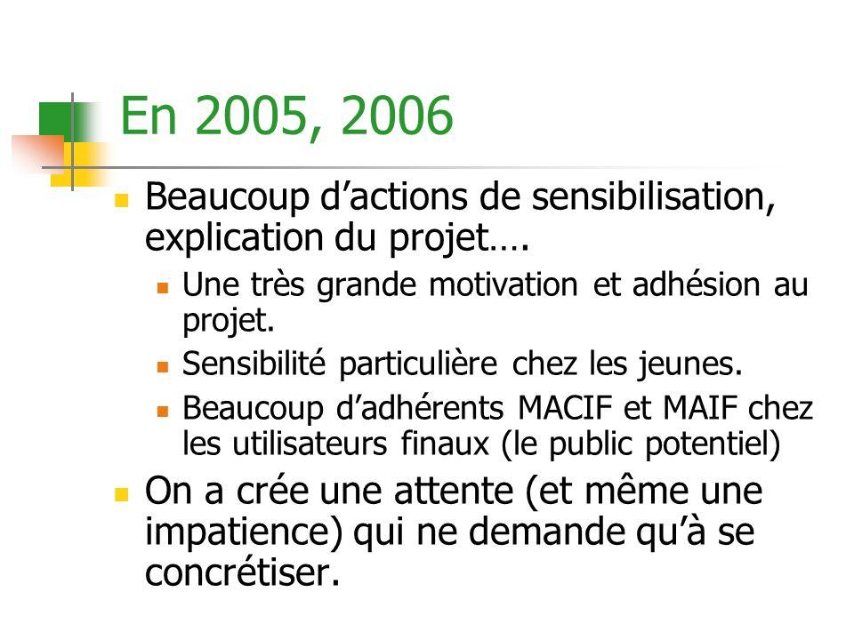 En 2005, 2006 Beaucoup d'actions de sensibilisation, explication du projet…. Une très grande motivation et adhésion au projet.