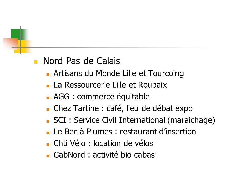 Nord Pas de Calais Artisans du Monde Lille et Tourcoing