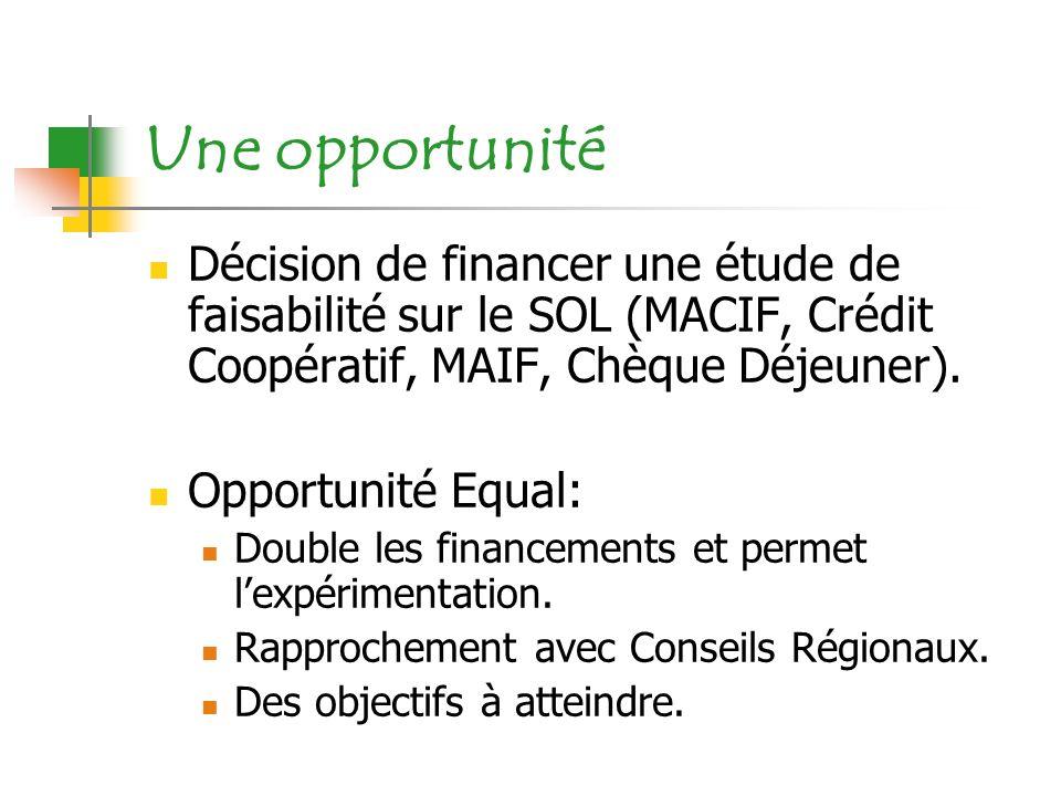 Une opportunité Décision de financer une étude de faisabilité sur le SOL (MACIF, Crédit Coopératif, MAIF, Chèque Déjeuner).