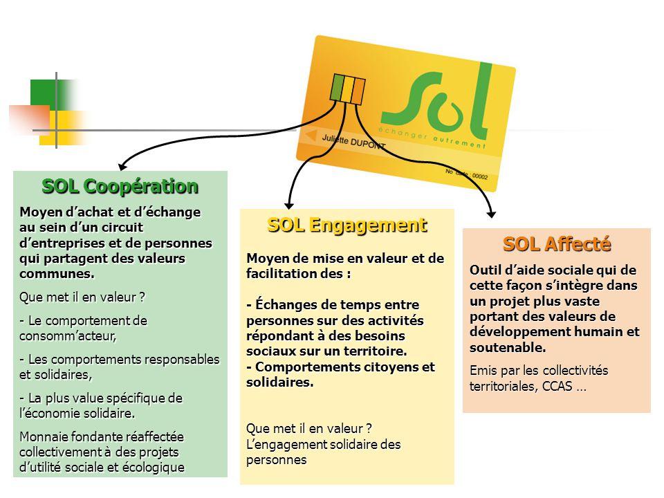 SOL Coopération SOL Engagement SOL Affecté