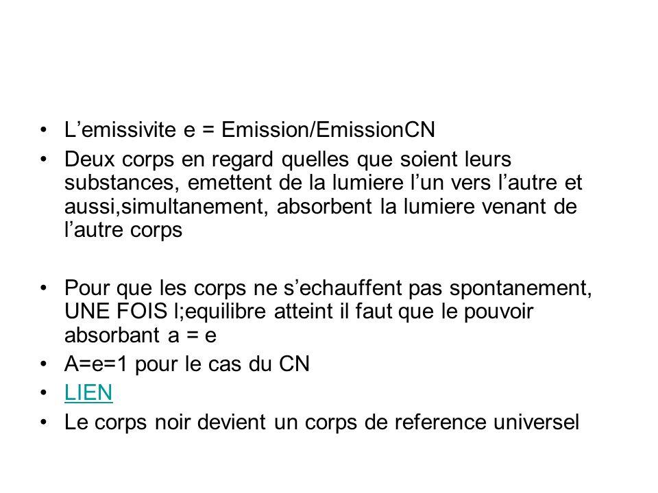 L'emissivite e = Emission/EmissionCN