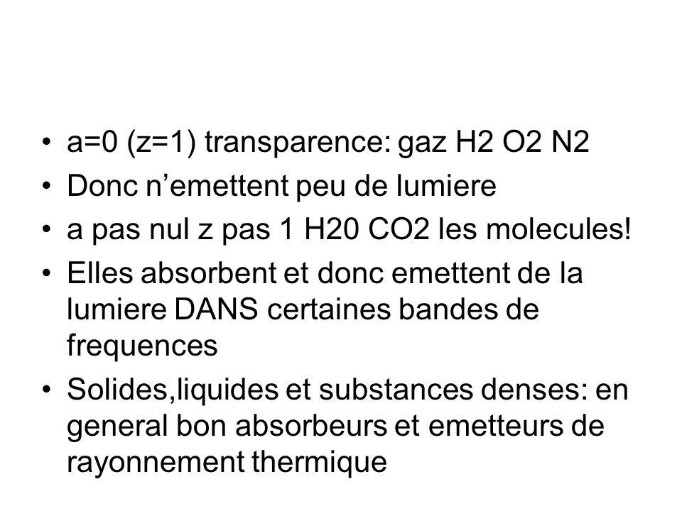 a=0 (z=1) transparence: gaz H2 O2 N2