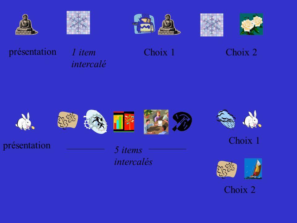 présentation 1 item intercalé Choix 1 Choix 2 Choix 1 présentation 5 items intercalés Choix 2