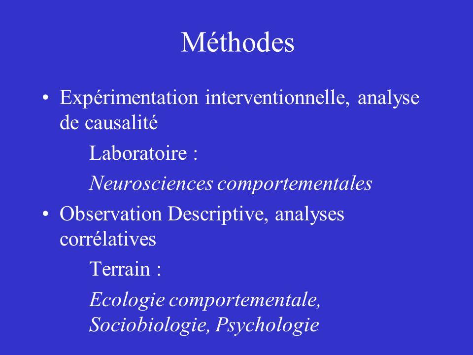 Méthodes Expérimentation interventionnelle, analyse de causalité