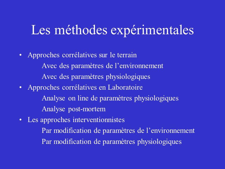 Les méthodes expérimentales
