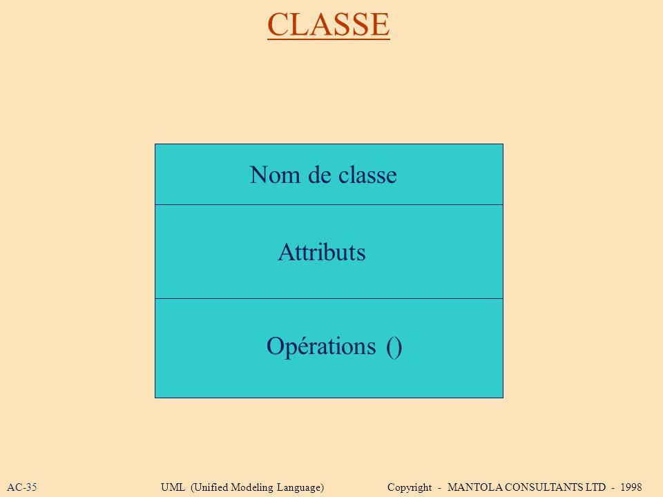 CLASSE Nom de classe Attributs Opérations () AC-35