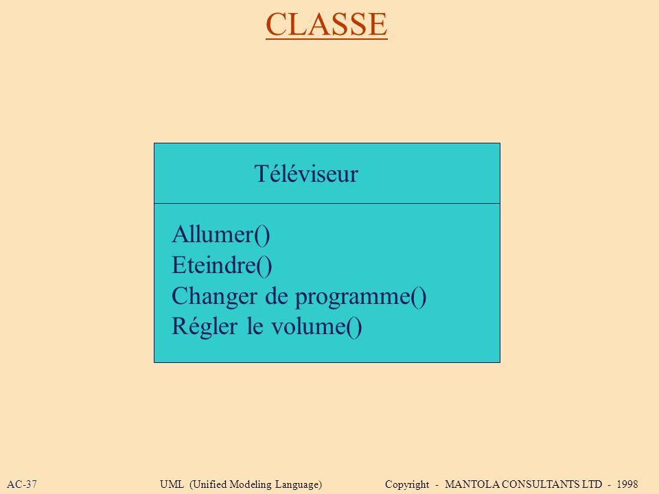 CLASSE Téléviseur Allumer() Eteindre() Changer de programme()
