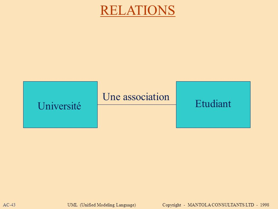 RELATIONS Une association Etudiant Université AC-43