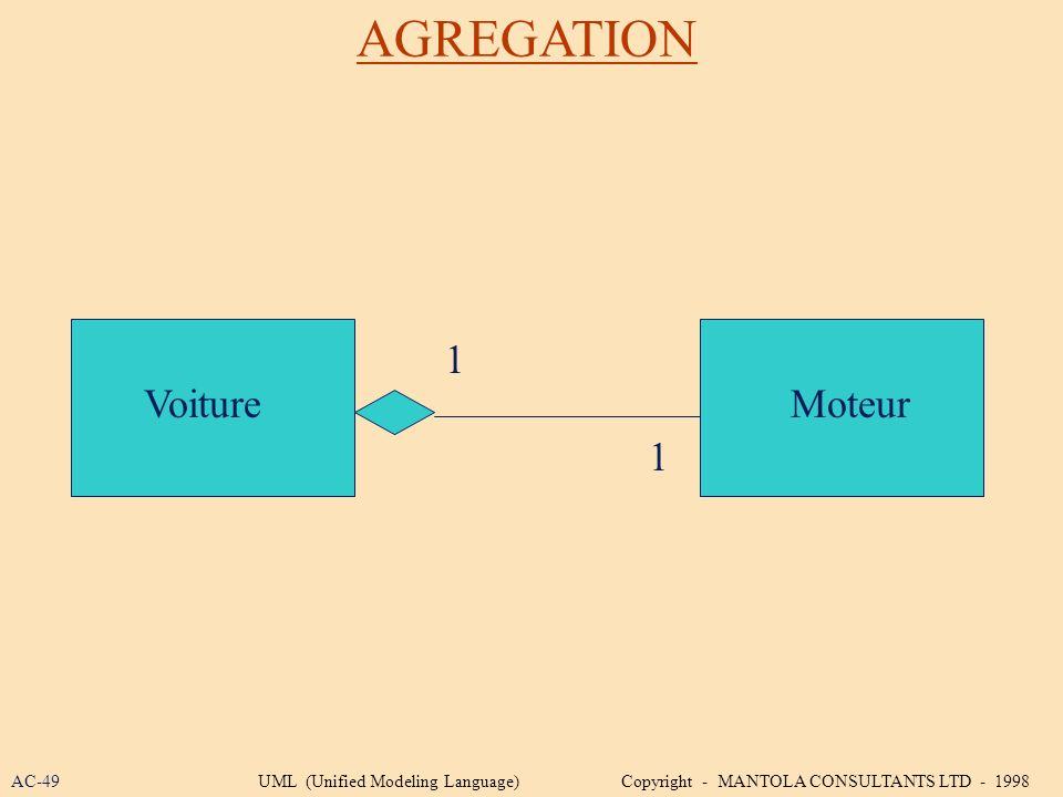 AGREGATION 1 Voiture Moteur 1 AC-49