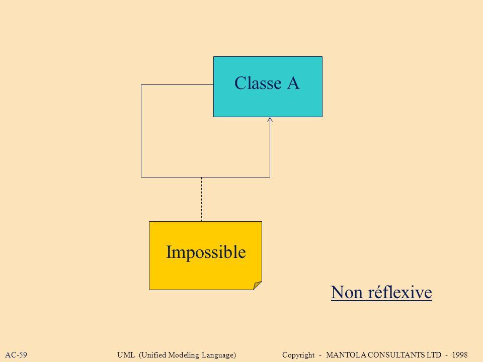 Classe A Impossible Non réflexive AC-59
