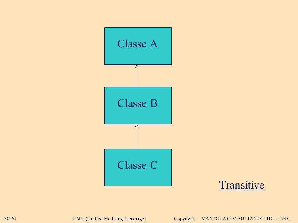 Classe A Classe B Classe C Transitive AC-61