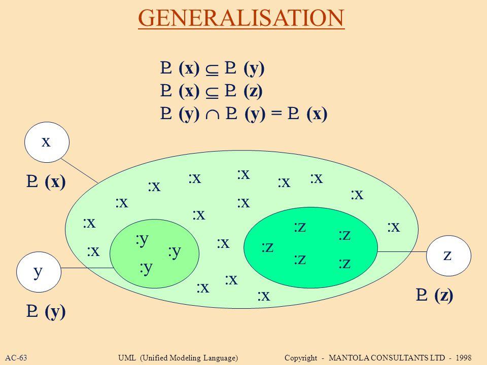 GENERALISATION  (x)   (y)  (x)   (z)  (y)   (y) =  (x) x :x