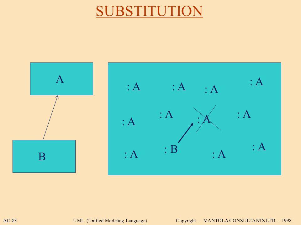 SUBSTITUTION A : A : A : A : A : A : A : A : A : A : B : A : A B AC-83