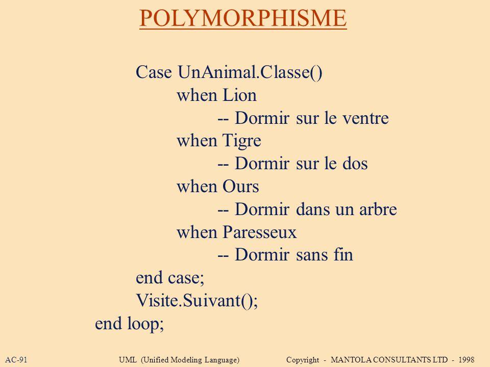 POLYMORPHISME Case UnAnimal.Classe() when Lion -- Dormir sur le ventre