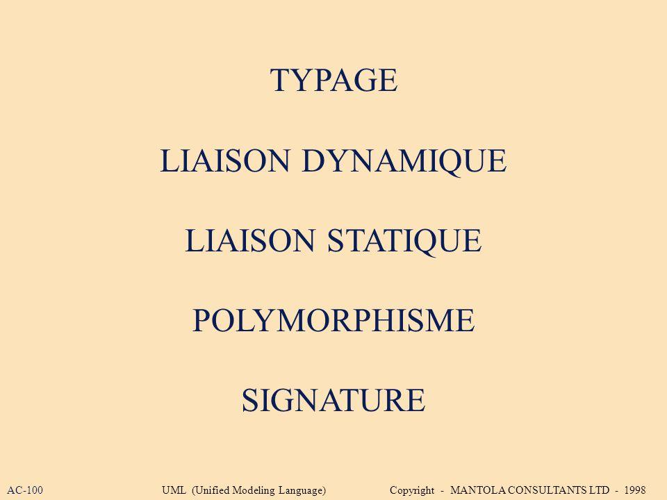TYPAGE LIAISON DYNAMIQUE LIAISON STATIQUE POLYMORPHISME SIGNATURE