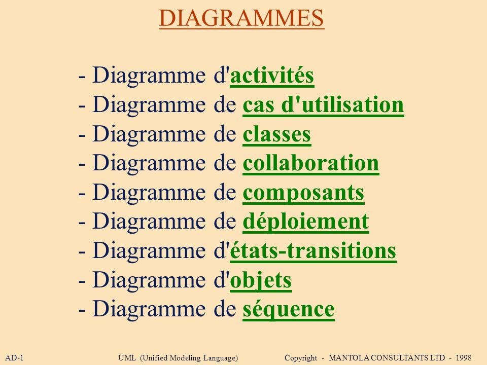 - Diagramme d activités - Diagramme de cas d utilisation