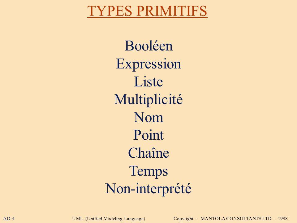 TYPES PRIMITIFS Booléen Expression Liste Multiplicité Nom Point Chaîne