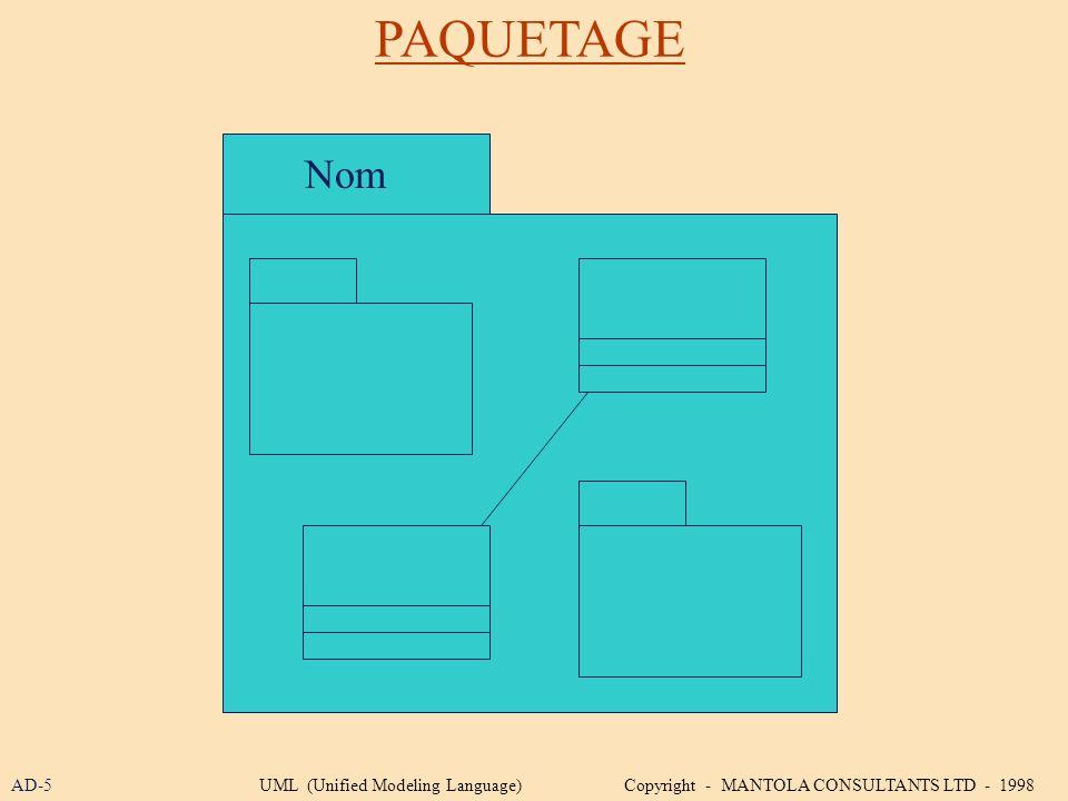 PAQUETAGE Nom. AD-5.