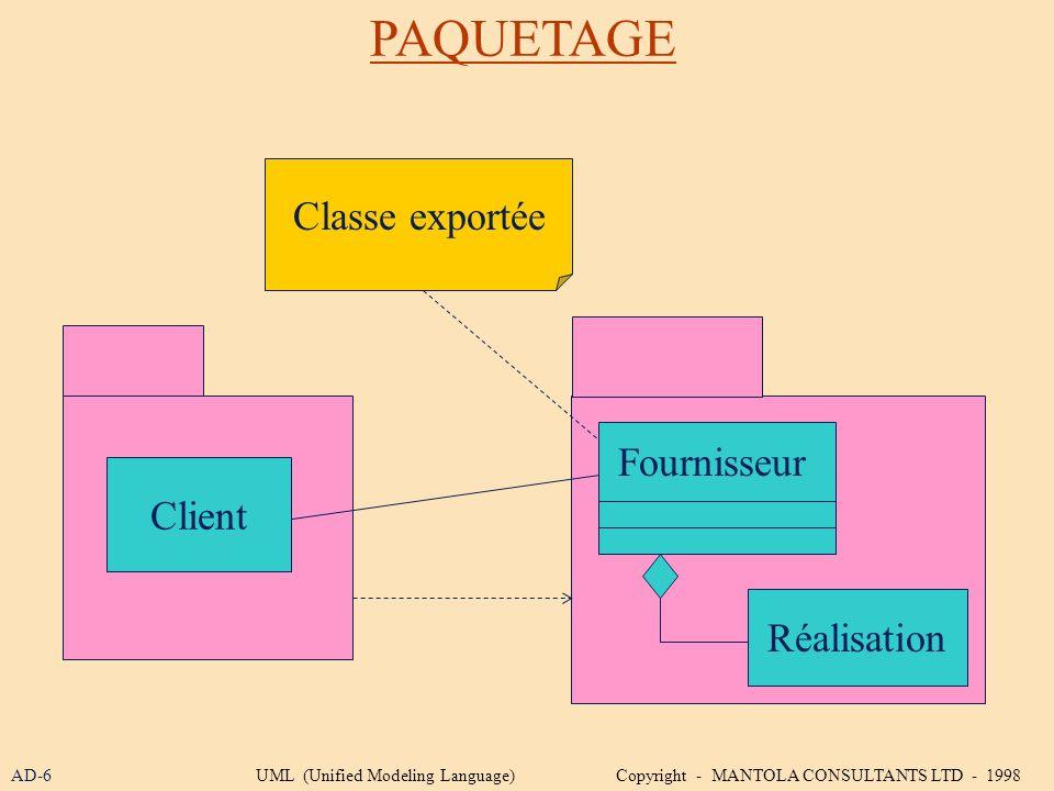PAQUETAGE Classe exportée Fournisseur Client Réalisation AD-6
