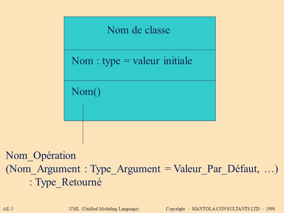 Nom : type = valeur initiale