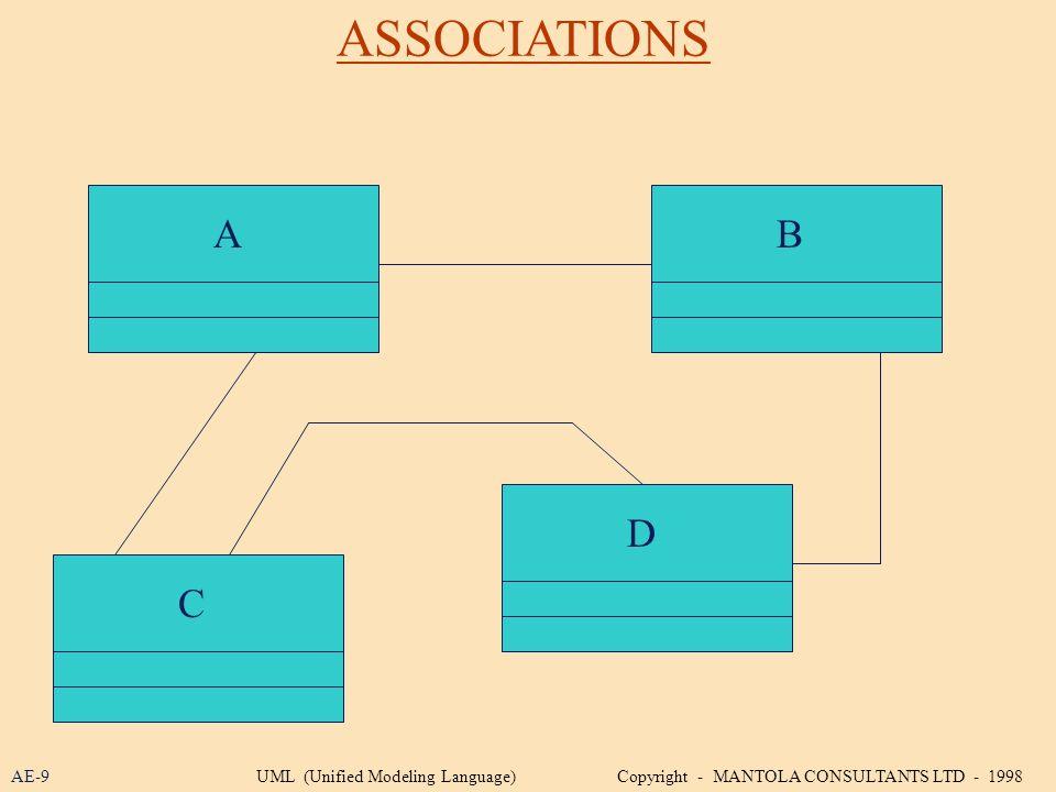 ASSOCIATIONS A. B. D. C. AE-9.