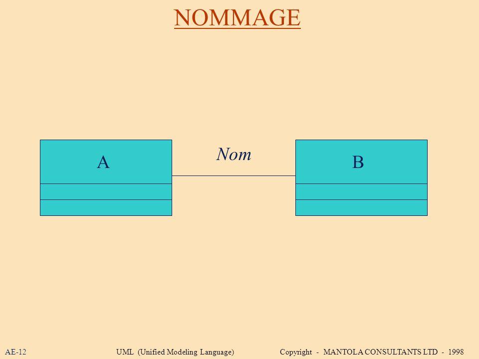 NOMMAGE Nom. A. B. AE-12.
