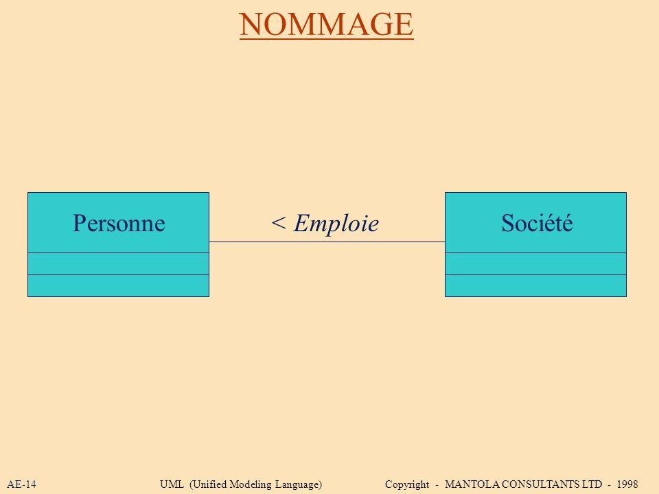 NOMMAGE Personne < Emploie Société AE-14