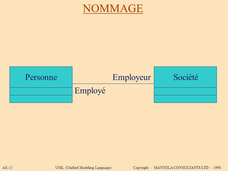 NOMMAGE Personne Employeur Société Employé AE-15