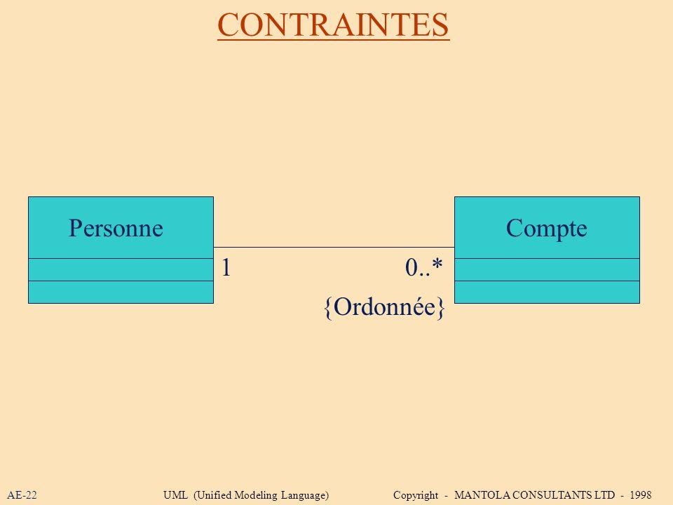 CONTRAINTES Personne Compte 1 0..* {Ordonnée} AE-22