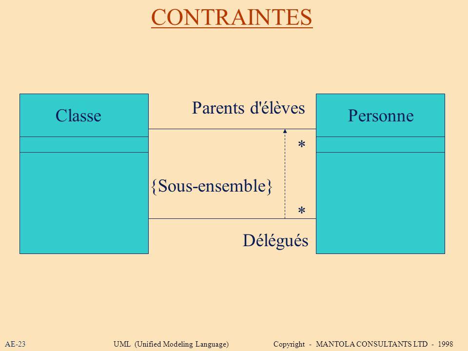 CONTRAINTES Parents d élèves Classe Personne * {Sous-ensemble} *