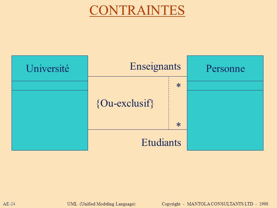 CONTRAINTES Enseignants Université Personne * {Ou-exclusif} *