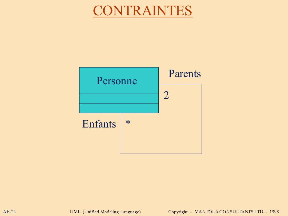 CONTRAINTES Parents Personne 2 Enfants * AE-25