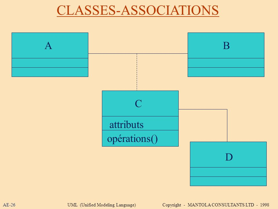CLASSES-ASSOCIATIONS
