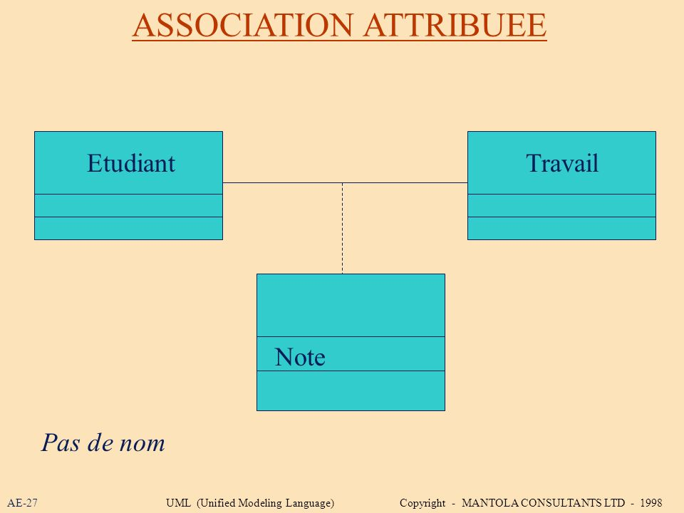 ASSOCIATION ATTRIBUEE