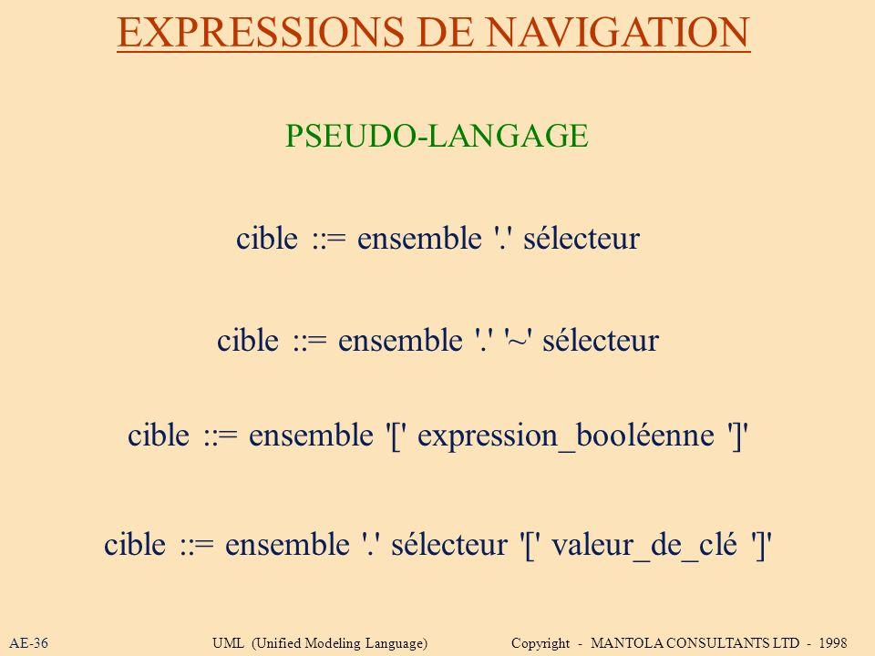 EXPRESSIONS DE NAVIGATION