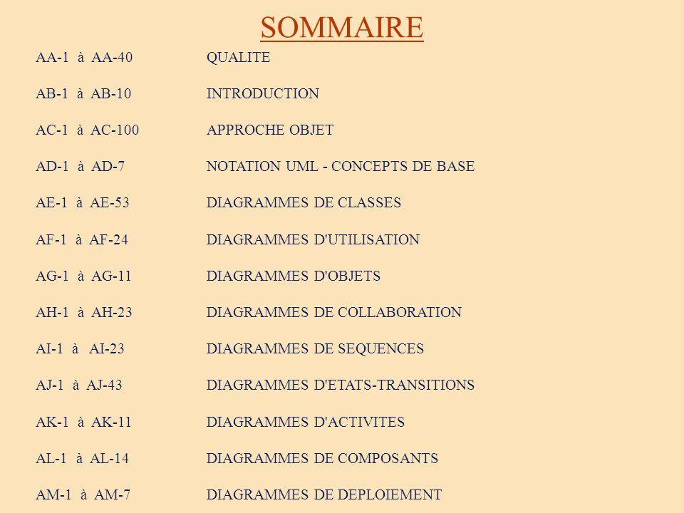 SOMMAIRE AA-1 à AA-40 QUALITE AB-1 à AB-10 INTRODUCTION