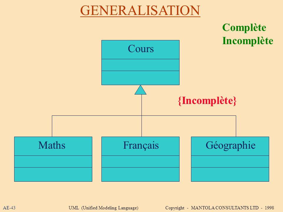 GENERALISATION Complète Incomplète Cours {Incomplète} Maths Français