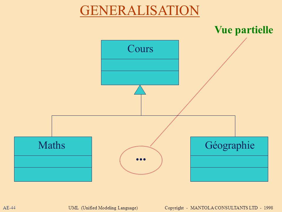 GENERALISATION ... Vue partielle Cours Maths Géographie AE-44