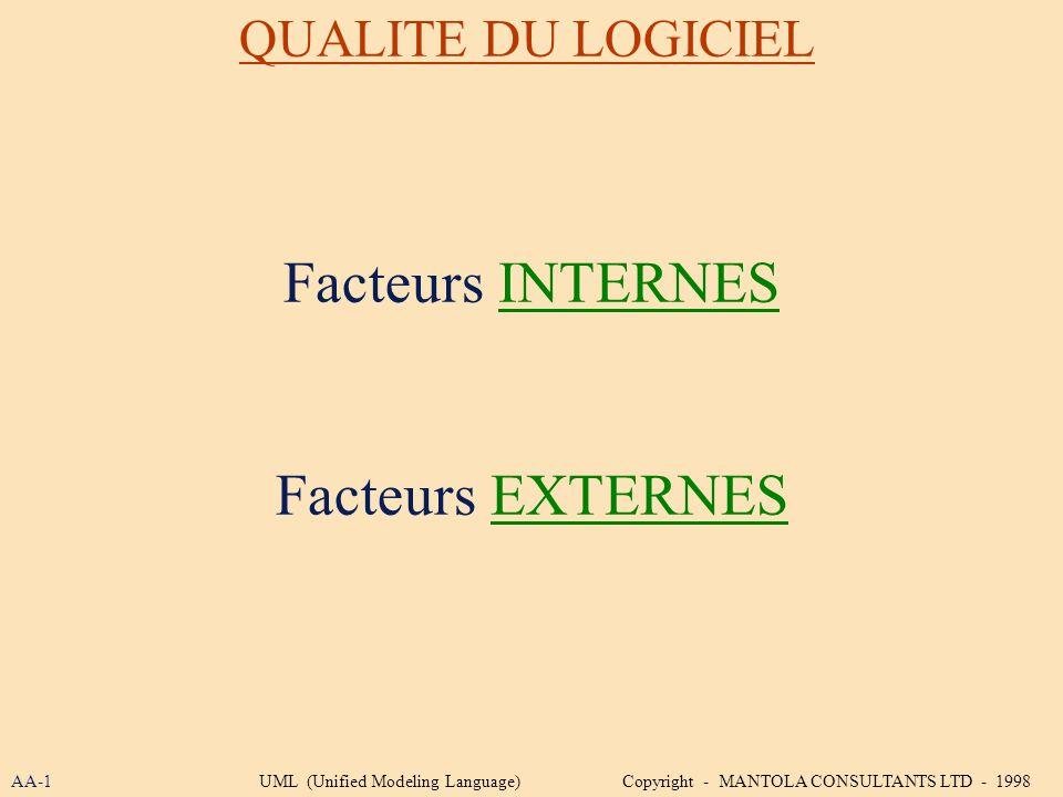 Facteurs INTERNES Facteurs EXTERNES QUALITE DU LOGICIEL AA-1