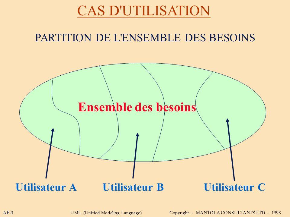PARTITION DE L ENSEMBLE DES BESOINS