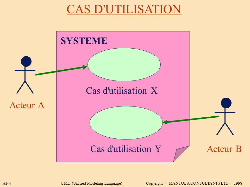 CAS D UTILISATION SYSTEME Cas d utilisation X Acteur A