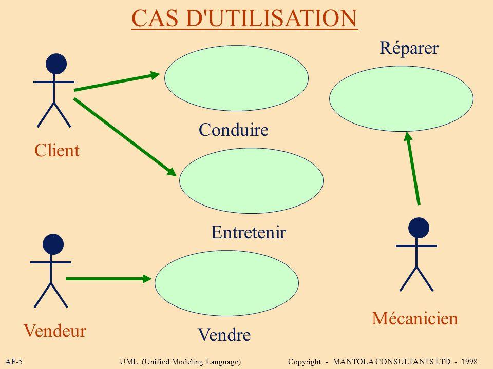 CAS D UTILISATION Réparer Conduire Client Entretenir Mécanicien