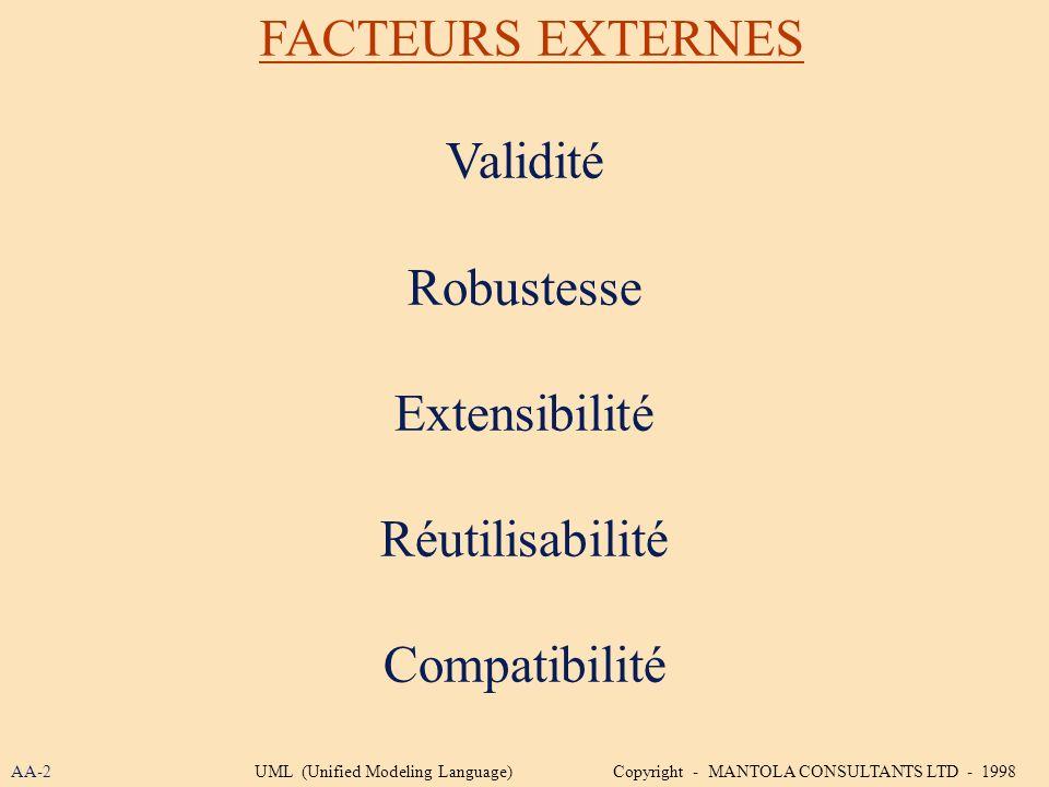 FACTEURS EXTERNES Validité Robustesse Extensibilité Réutilisabilité
