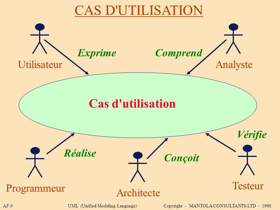 CAS D UTILISATION Cas d utilisation Exprime Comprend Utilisateur